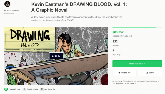 eastman drawing blood